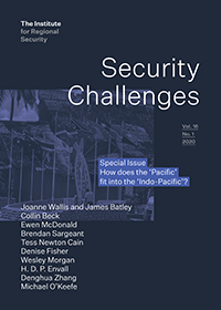 Security_Challenges_2020_16.1.png